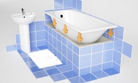 """Co oznaczy odnawiać łazienkę metodą """"wanna w wannie""""?"""